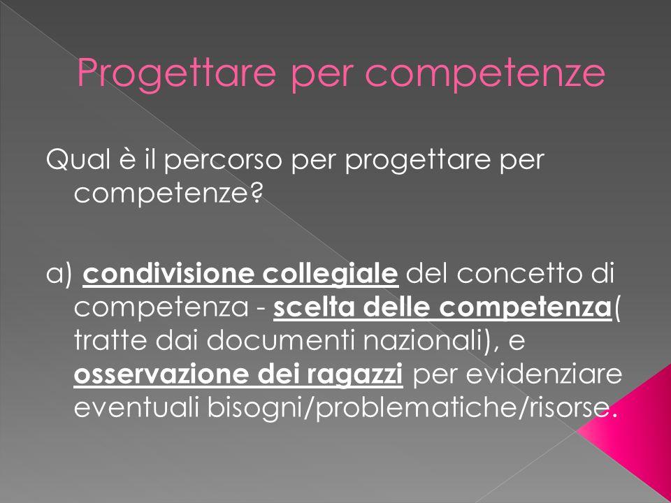 Qual è il percorso per progettare per competenze? a) condivisione collegiale del concetto di competenza - scelta delle competenza ( tratte dai documen