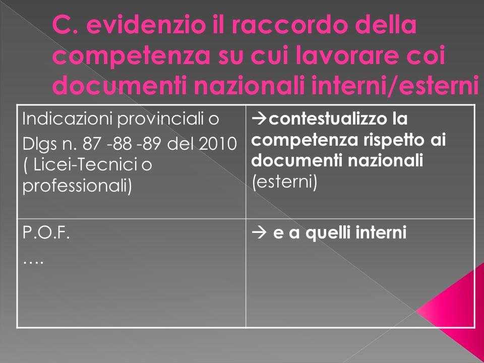 Indicazioni provinciali o Dlgs n. 87 -88 -89 del 2010 ( Licei-Tecnici o professionali) contestualizzo la competenza rispetto ai documenti nazionali (e