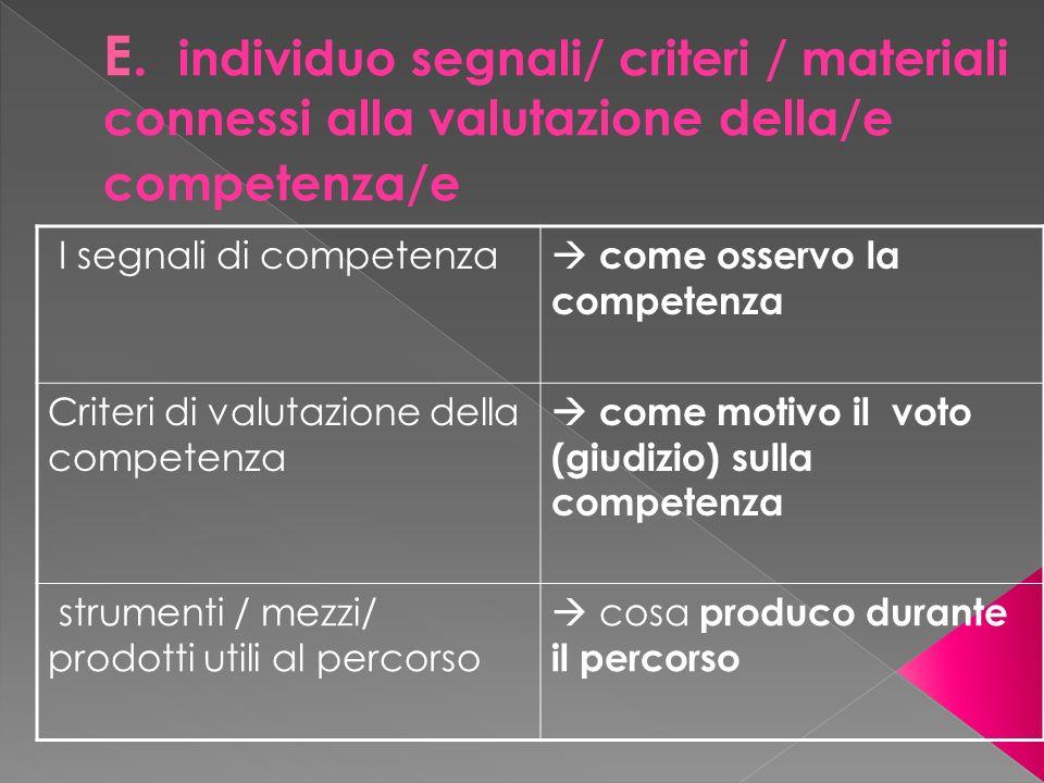 I segnali di competenza come osservo la competenza Criteri di valutazione della competenza come motivo il voto (giudizio) sulla competenza strumenti /