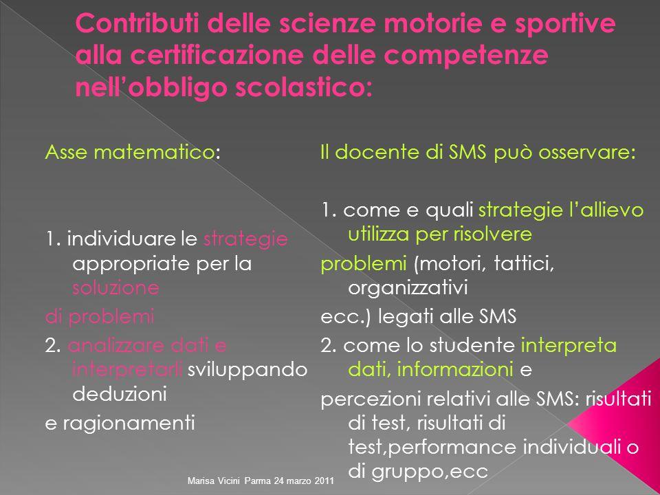 Marisa Vicini Parma 24 marzo 2011 Asse matematico: 1. individuare le strategie appropriate per la soluzione di problemi 2. analizzare dati e interpret