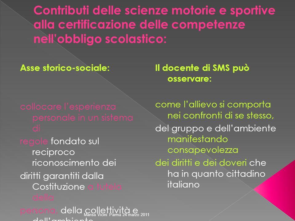 Marisa Vicini Parma 24 marzo 2011 Asse storico-sociale: collocare lesperienza personale in un sistema di regole fondato sul reciproco riconoscimento d