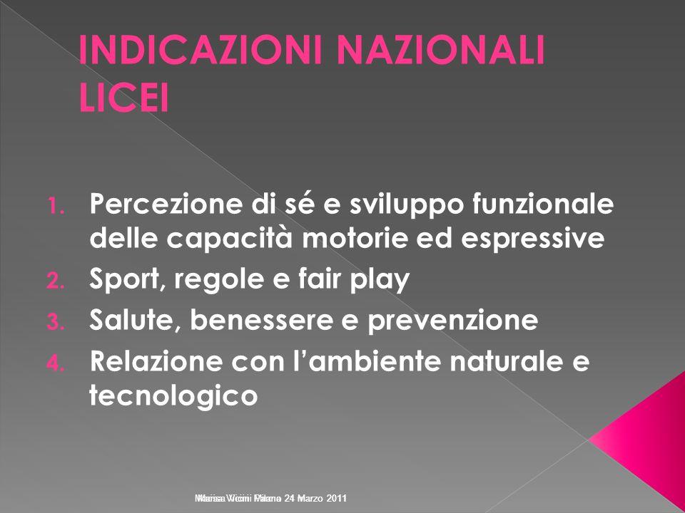 Marisa Vicini Parma 24 marzo 2011Marisa Vicini Milano 21 Marzo 2011 1. Percezione di sé e sviluppo funzionale delle capacità motorie ed espressive 2.
