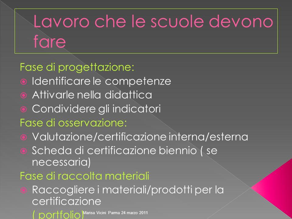 Marisa Vicini Parma 24 marzo 2011 Fase di progettazione: Identificare le competenze Attivarle nella didattica Condividere gli indicatori Fase di osser