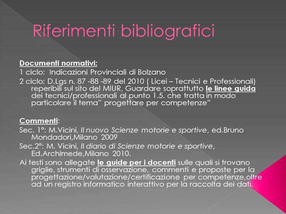 Documenti normativi: 1 ciclo: Indicazioni Provinciali di Bolzano 2 ciclo: D.Lgs n. 87 -88 -89 del 2010 ( Licei – Tecnici e Professionali) reperibili s