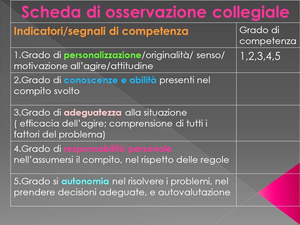 Scheda di osservazione collegiale Indicatori/segnali di competenza Grado di competenza 1.Grado di personalizzazione /originalità/ senso/ motivazione a