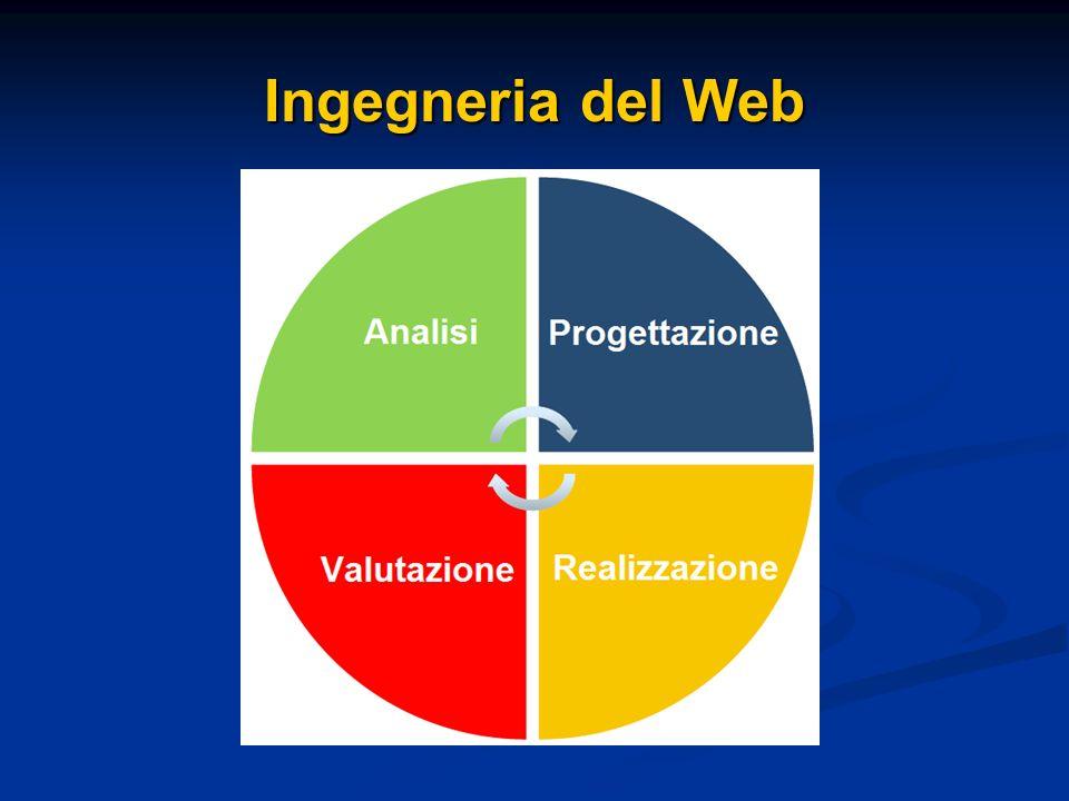 Ingegneria del Web