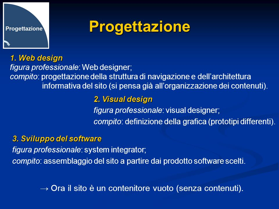 Progettazione 1. Web design figura professionale: Web designer; compito: progettazione della struttura di navigazione e dellarchitettura informativa d