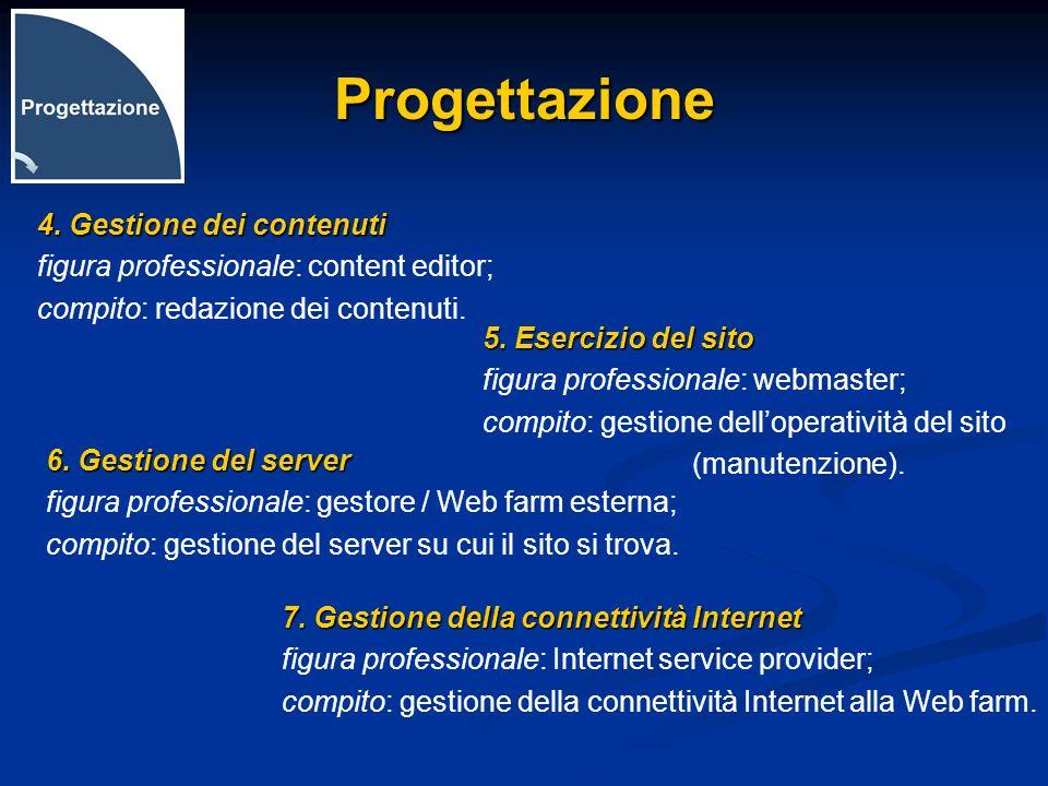 Progettazione 4. Gestione dei contenuti figura professionale: content editor; compito: redazione dei contenuti. 5. Esercizio del sito figura professio
