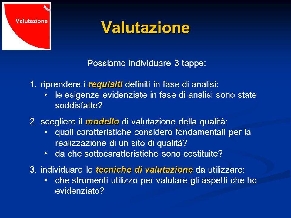 Valutazione Possiamo individuare 3 tappe: requisiti 1.riprendere i requisiti definiti in fase di analisi: le esigenze evidenziate in fase di analisi s