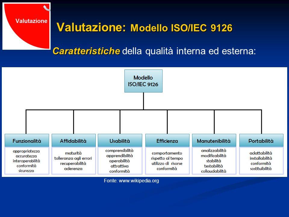 Valutazione: Modello ISO/IEC 9126 Caratteristiche Caratteristiche della qualità interna ed esterna: Fonte: www.wikipedia.org