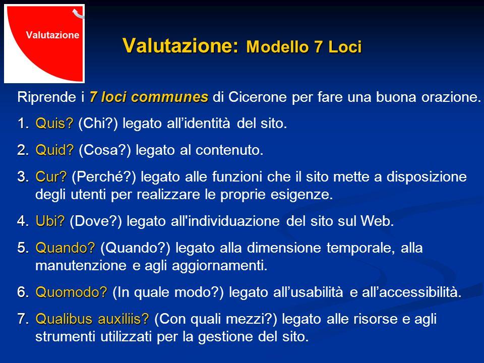 Valutazione: Modello 7 Loci 7 loci communes Riprende i 7 loci communes di Cicerone per fare una buona orazione. 1.Quis? 1.Quis? (Chi?) legato allident