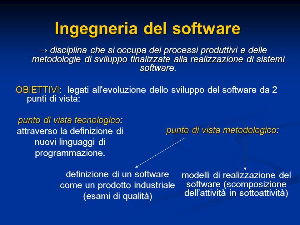Ingegneria del software disciplina che si occupa dei processi produttivi e delle metodologie di sviluppo finalizzate alla realizzazione di sistemi sof