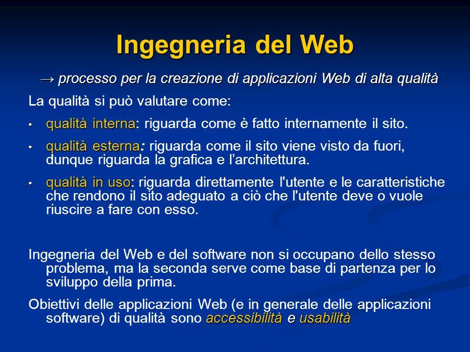 Ingegneria del Web processo per la creazione di applicazioni Web di alta qualità processo per la creazione di applicazioni Web di alta qualità La qual