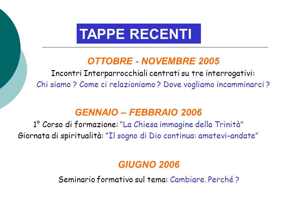 OTTOBRE - NOVEMBRE 2005 Incontri Interparrocchiali centrati su tre interrogativi: Chi siamo ? Come ci relazioniamo ? Dove vogliamo incamminarci ? TAPP