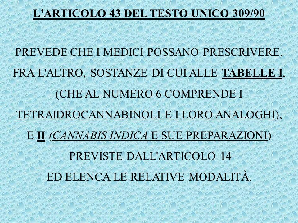 FARMACOPEA UFFICIALE XI° EDIZIONE TABELLA 7 - TABELLA II CANNABIS INDICA NELLA FORMA DI : FOGLIE E INFLUORESCENZE OLIO RESINA