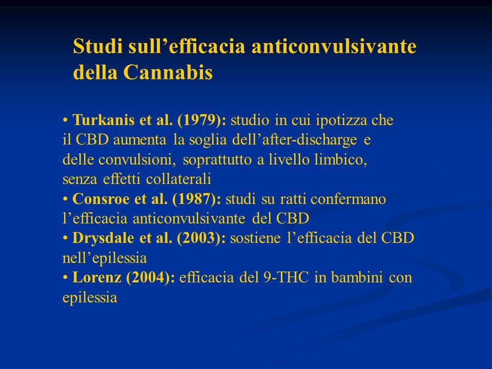 Studi sullefficacia anticonvulsivante della Cannabis Turkanis et al. (1979): studio in cui ipotizza che il CBD aumenta la soglia dellafter-discharge e