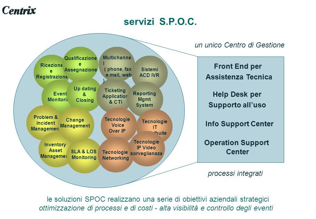 servizi S.P.O.C.