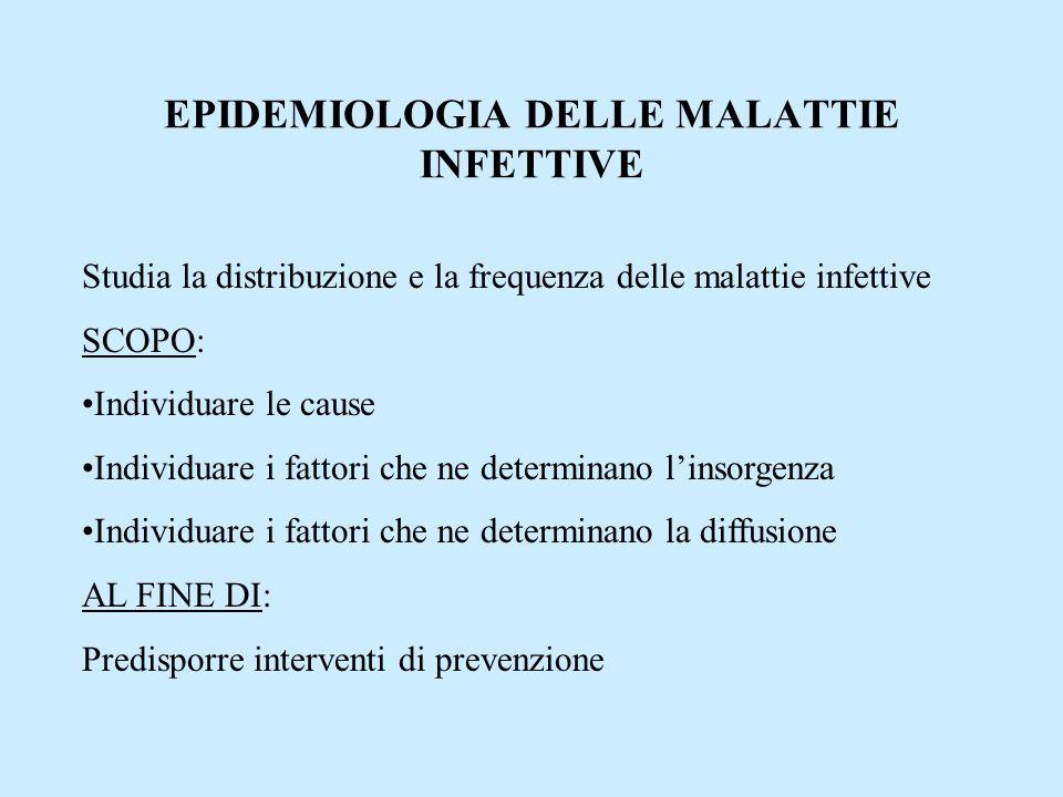 EPIDEMIOLOGIA DELLE MALATTIE INFETTIVE Studia la distribuzione e la frequenza delle malattie infettive SCOPO: Individuare le cause Individuare i fatto