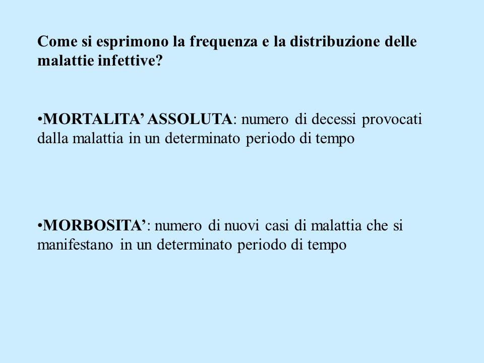 Come si esprimono la frequenza e la distribuzione delle malattie infettive? MORTALITA ASSOLUTA: numero di decessi provocati dalla malattia in un deter