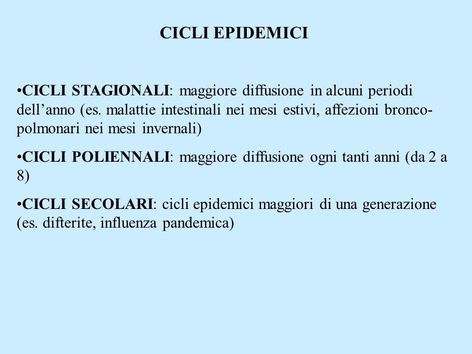 CICLI EPIDEMICI CICLI STAGIONALI: maggiore diffusione in alcuni periodi dellanno (es. malattie intestinali nei mesi estivi, affezioni bronco- polmonar