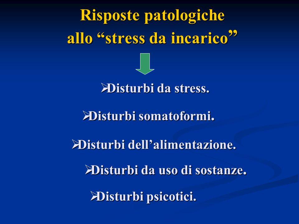 Risposte patologiche allo stress da incarico Risposte patologiche allo stress da incarico Disturbi somatoformi. Disturbi somatoformi. Disturbi da stre