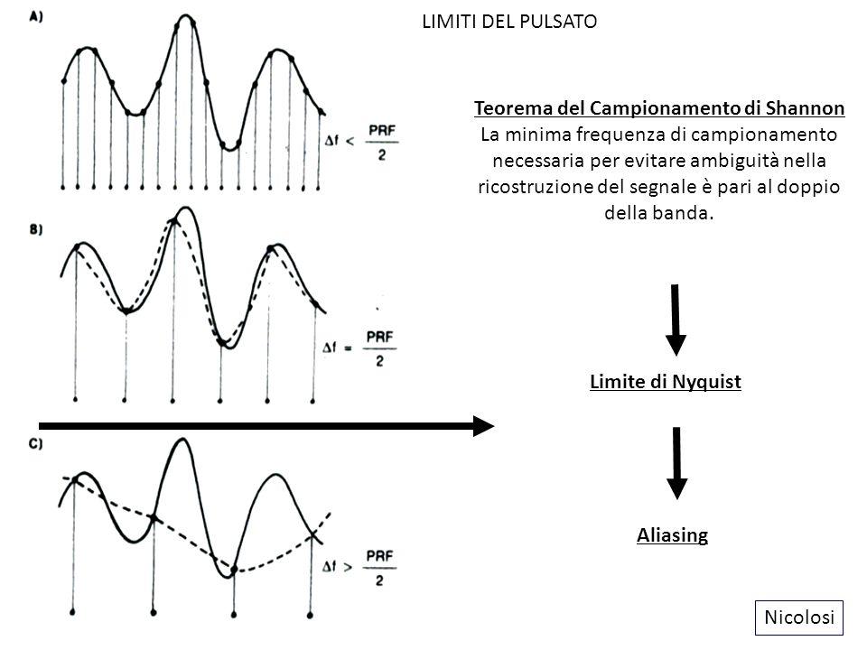 Teorema del Campionamento di Shannon La minima frequenza di campionamento necessaria per evitare ambiguità nella ricostruzione del segnale è pari al d