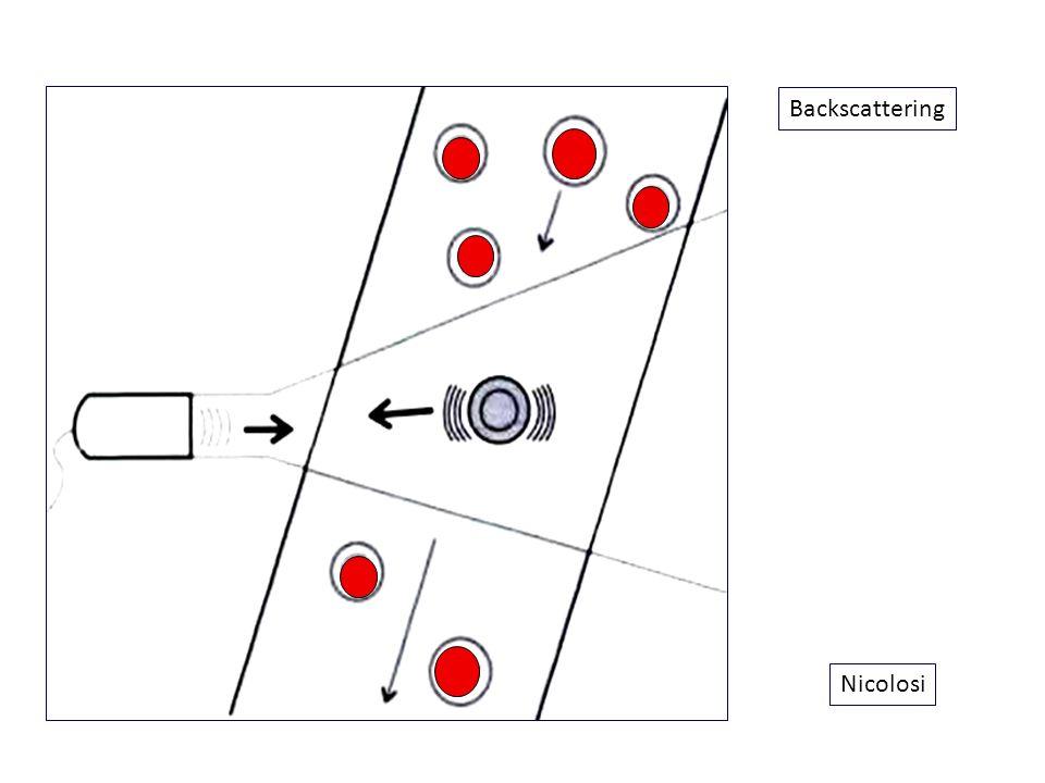Teorema del Campionamento di Shannon La minima frequenza di campionamento necessaria per evitare ambiguità nella ricostruzione del segnale è pari al doppio della banda.