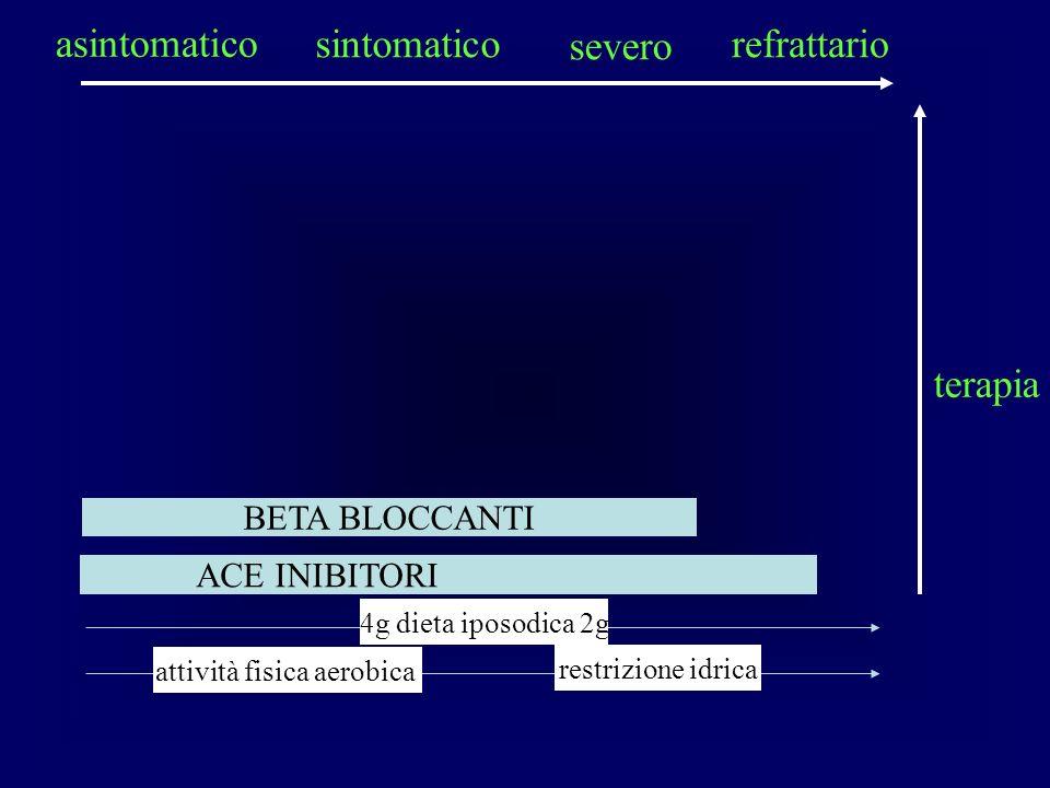 asintomatico sintomatico severo refrattario ACE INIBITORI BETA BLOCCANTI terapia 4g dieta iposodica 2g restrizione idrica attività fisica aerobica