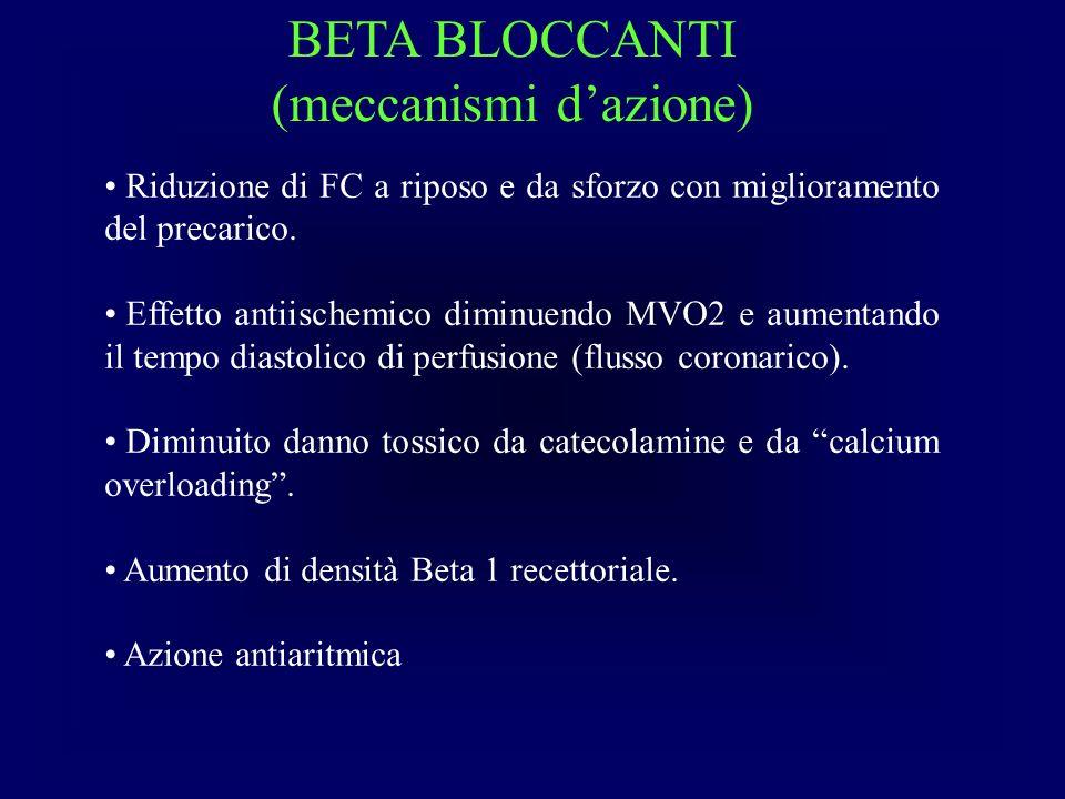 BETA BLOCCANTI (meccanismi dazione) Riduzione di FC a riposo e da sforzo con miglioramento del precarico.