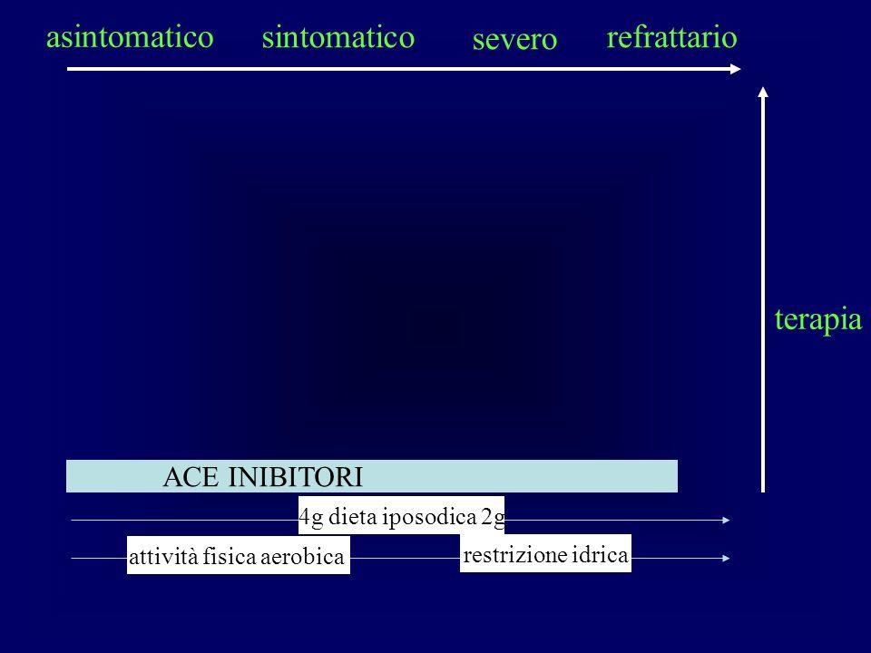 asintomatico sintomatico severo refrattario ACE INIBITORI terapia 4g dieta iposodica 2g restrizione idrica attività fisica aerobica