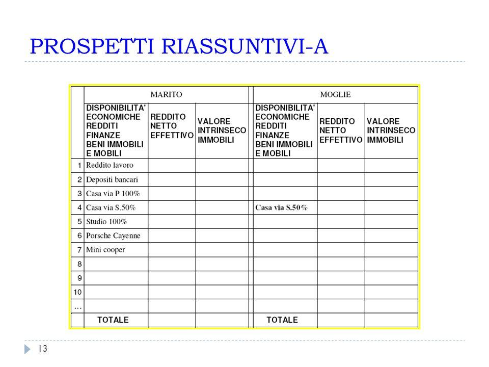 PROSPETTI RIASSUNTIVI-A 13