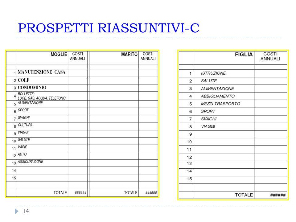 PROSPETTI RIASSUNTIVI-C 14