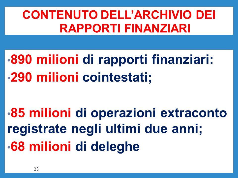 CONTENUTO DELLARCHIVIO DEI RAPPORTI FINANZIARI 890 milioni di rapporti finanziari: 290 milioni cointestati; 85 milioni di operazioni extraconto regist