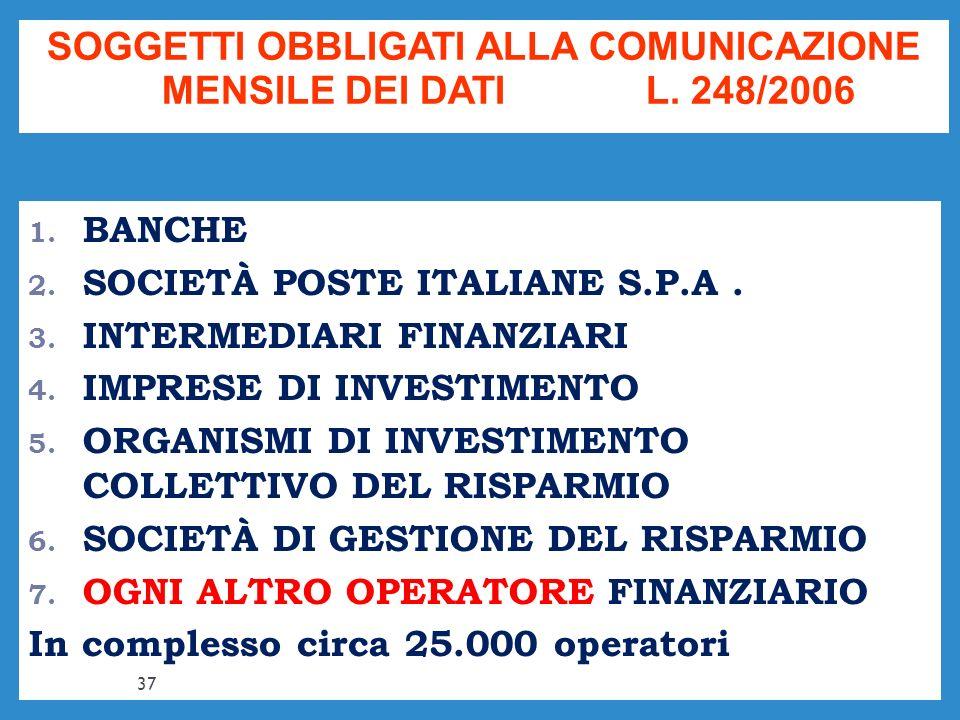 SOGGETTI OBBLIGATI ALLA COMUNICAZIONE MENSILE DEI DATI L. 248/2006 1. BANCHE 2. SOCIETÀ POSTE ITALIANE S.P.A. 3. INTERMEDIARI FINANZIARI 4. IMPRESE DI