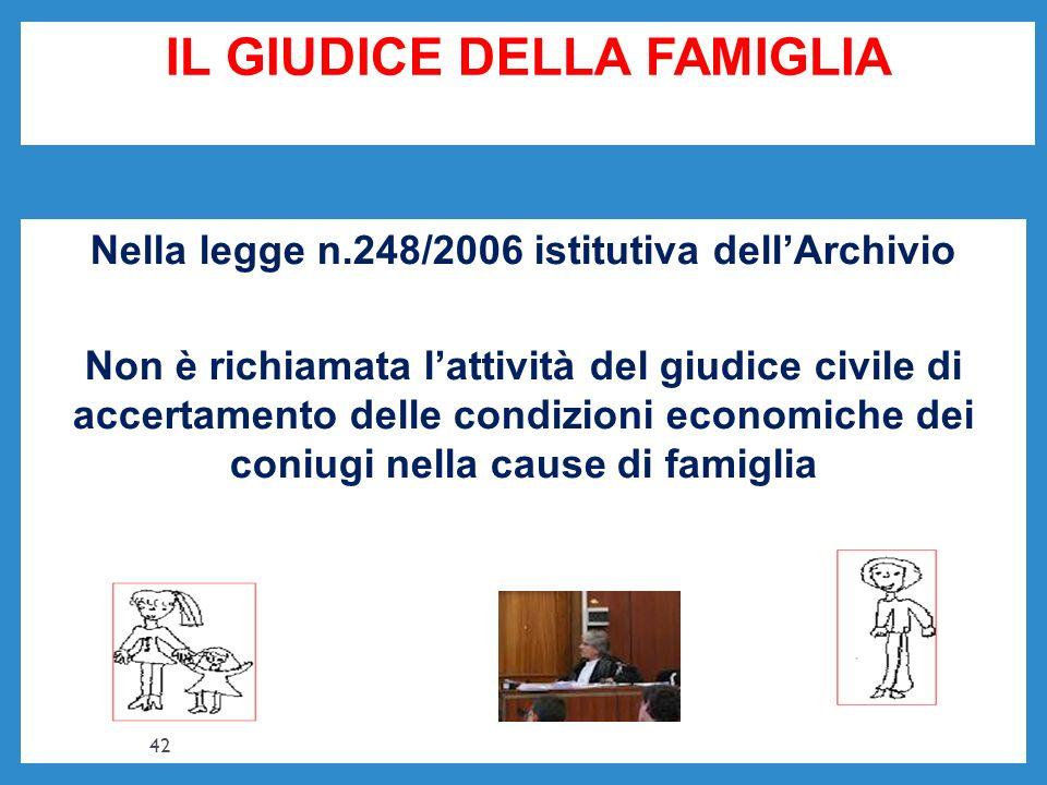 IL GIUDICE DELLA FAMIGLIA Nella legge n.248/2006 istitutiva dellArchivio Non è richiamata lattività del giudice civile di accertamento delle condizion