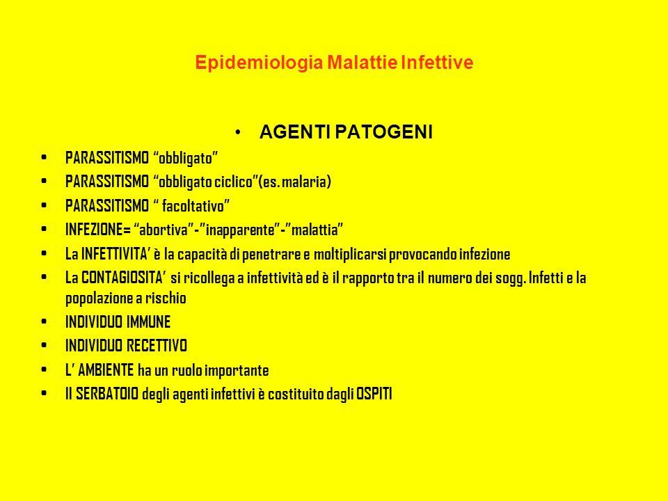 CATENA del CONTAGIO: Omogenea = solo vertebrati 1) O.