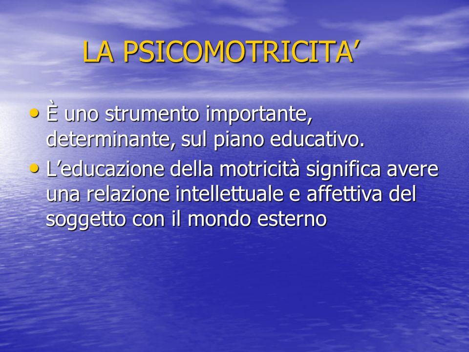 La psicomotricità è espressione in cui si trova uno stretto legame tra : MOTRICITA MOTRICITA Sviluppo della INTELLIGENZA Sviluppo della INTELLIGENZA AFFETTIVITA AFFETTIVITA
