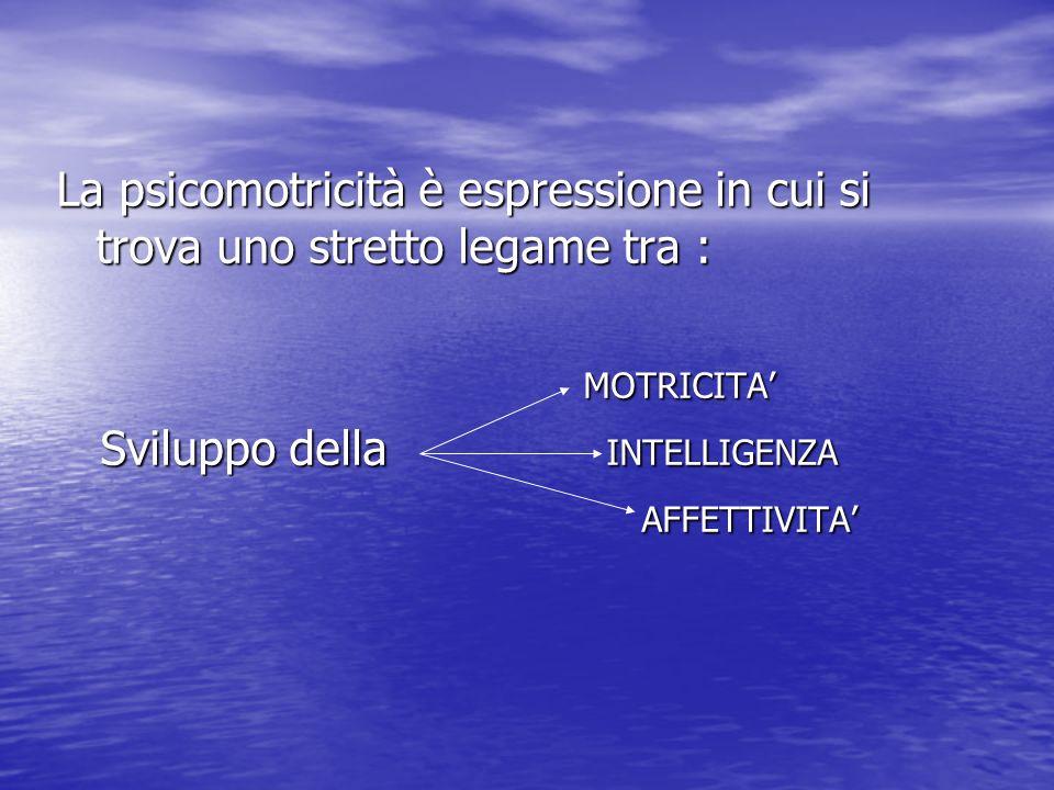 La psicomotricità è espressione in cui si trova uno stretto legame tra : MOTRICITA MOTRICITA Sviluppo della INTELLIGENZA Sviluppo della INTELLIGENZA A