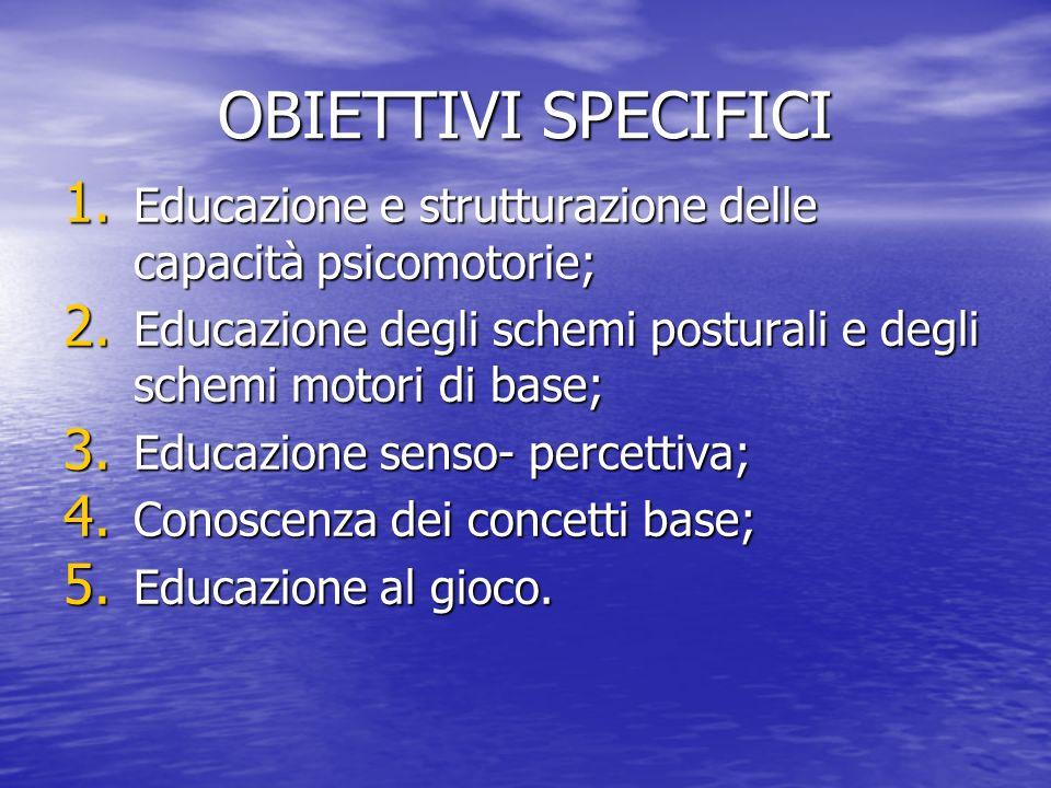 OBIETTIVI SPECIFICI 1. Educazione e strutturazione delle capacità psicomotorie; 2. Educazione degli schemi posturali e degli schemi motori di base; 3.