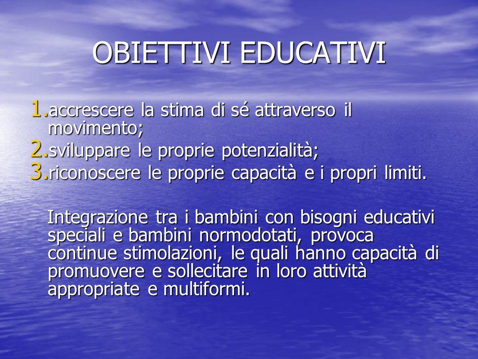 OBIETTIVI EDUCATIVI 1. accrescere la stima di sé attraverso il movimento; 2. sviluppare le proprie potenzialità; 3. riconoscere le proprie capacità e