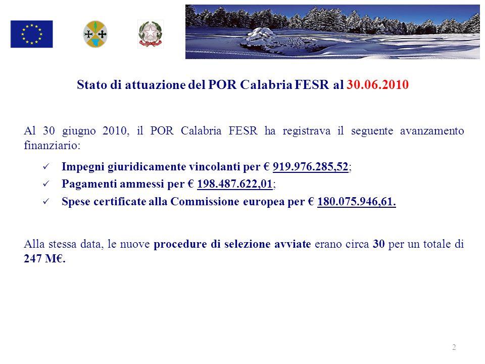 Stato di attuazione del POR Calabria FESR al 30.06.2010 Al 30 giugno 2010, il POR Calabria FESR ha registrava il seguente avanzamento finanziario: Impegni giuridicamente vincolanti per 919.976.285,52; Pagamenti ammessi per 198.487.622,01; Spese certificate alla Commissione europea per 180.075.946,61.
