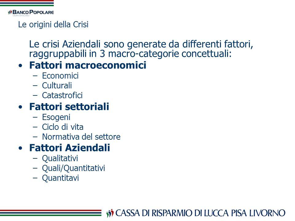 Le origini della Crisi Le crisi Aziendali sono generate da differenti fattori, raggruppabili in 3 macro-categorie concettuali: Fattori macroeconomici