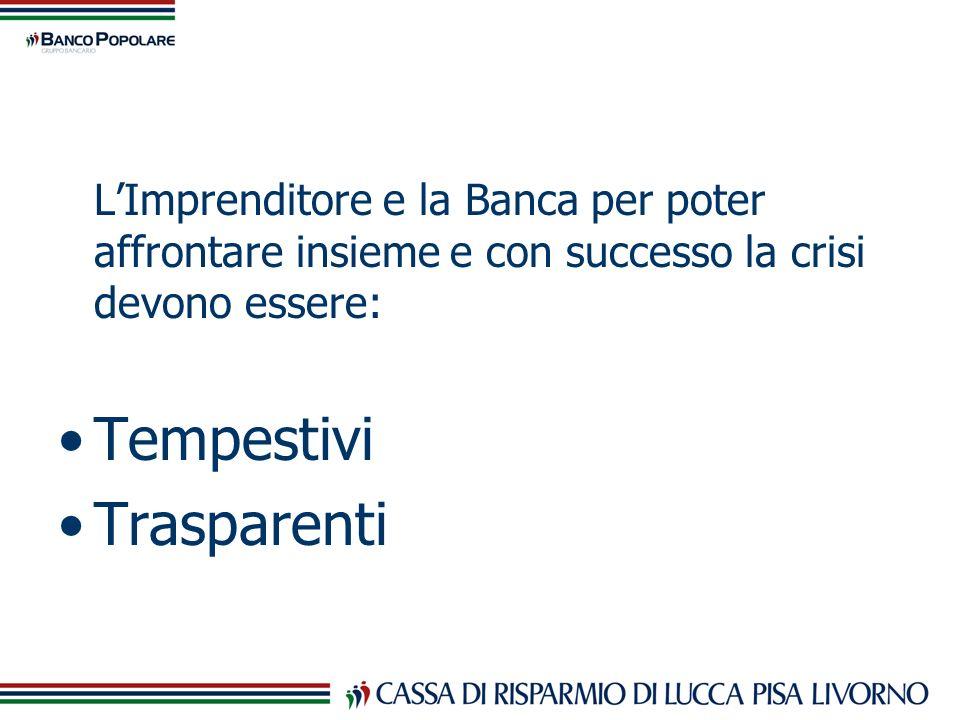 LImprenditore e la Banca per poter affrontare insieme e con successo la crisi devono essere: Tempestivi Trasparenti