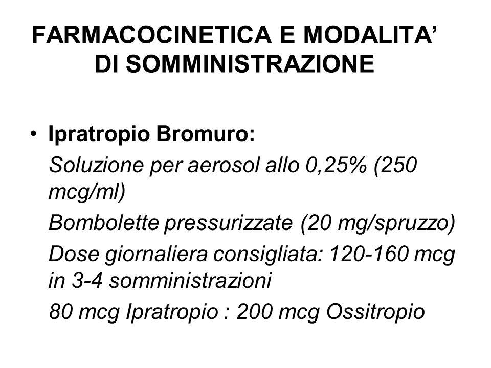 FARMACOCINETICA E MODALITA DI SOMMINISTRAZIONE Ipratropio Bromuro: Soluzione per aerosol allo 0,25% (250 mcg/ml) Bombolette pressurizzate (20 mg/spruz