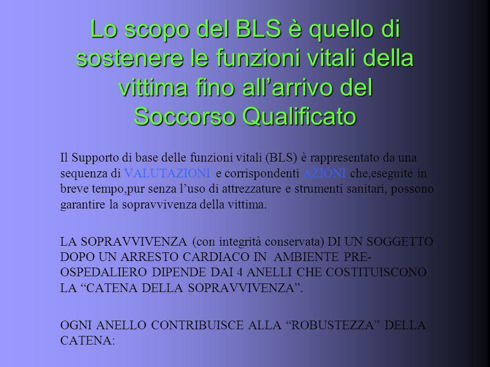 Lo scopo del BLS è quello di sostenere le funzioni vitali della vittima fino allarrivo del Soccorso Qualificato Il Supporto di base delle funzioni vit
