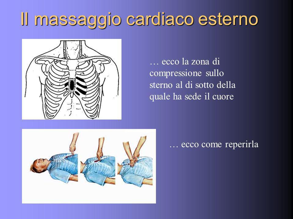 Il massaggio cardiaco esterno … ecco la zona di compressione sullo sterno al di sotto della quale ha sede il cuore … ecco come reperirla