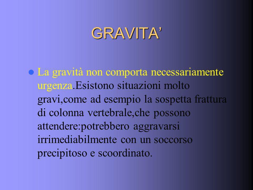 GRAVITA La gravità non comporta necessariamente urgenza.Esistono situazioni molto gravi,come ad esempio la sospetta frattura di colonna vertebrale,che possono attendere:potrebbero aggravarsi irrimediabilmente con un soccorso precipitoso e scoordinato.