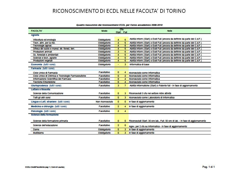RICONOSCIMENTO DI ECDL NELLE FACOLTA DI TORINO