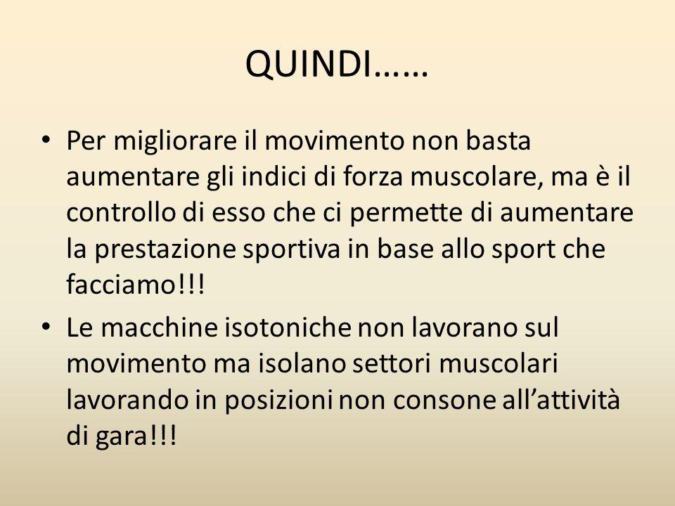 QUINDI…… Per migliorare il movimento non basta aumentare gli indici di forza muscolare, ma è il controllo di esso che ci permette di aumentare la pres