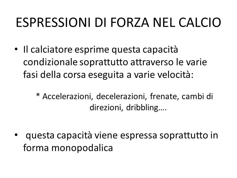 ESPRESSIONI DI FORZA NEL CALCIO Il calciatore esprime questa capacità condizionale soprattutto attraverso le varie fasi della corsa eseguita a varie v
